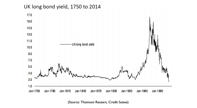 TPC2 They call them 'junk bonds' for a reason…