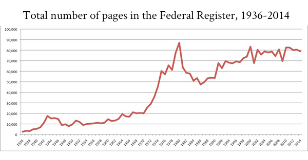 Federal-Register-chart