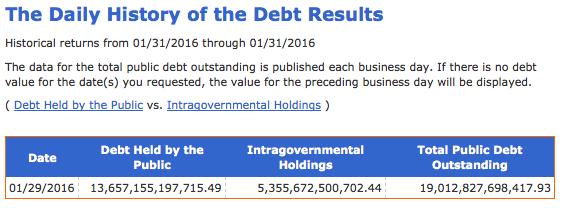 us debt